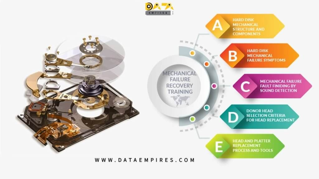 Physical Data Recovery