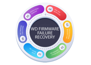 advance WD firmware failure recovery training course