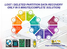 hard drive lost partition data recovery solutions