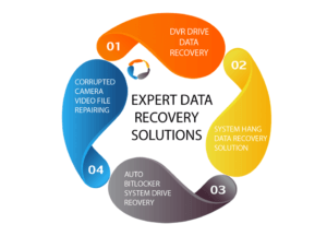 EXPERT DATA RECOVERY TRAINING & SOLUTIONS