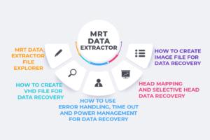MRT DATA EXTRACTOR DATA REOVERY